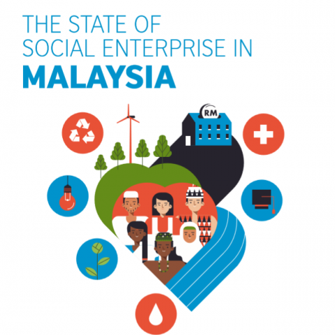 The State of Social Enterprise in Malaysia