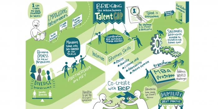 Summary Bridging the Inclusive Business Talent Gap