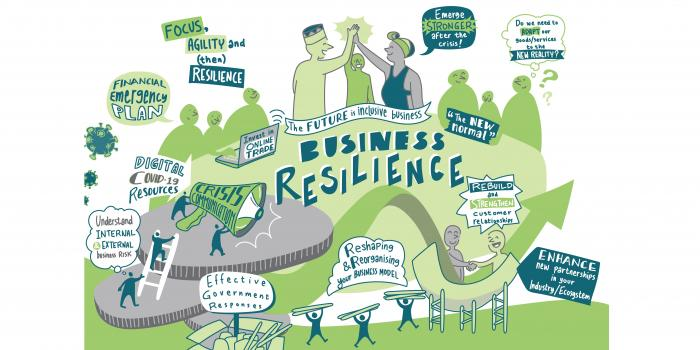 Graphic Summary Business Resilience